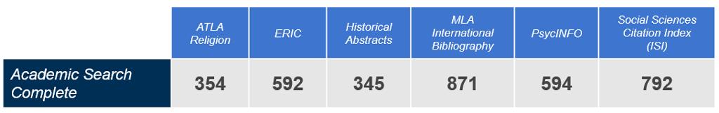 Sosyal bilimler ve beşeri bilimler
